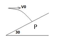 平抛运动垂直打在斜面上